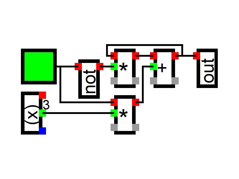 how to solve circuit diagrams mitsubishi triton 2009 radio wiring diagram rec room wiki fandom powered by wikia this page contains a collection of reusable circuits that certain functions and can be used create larger