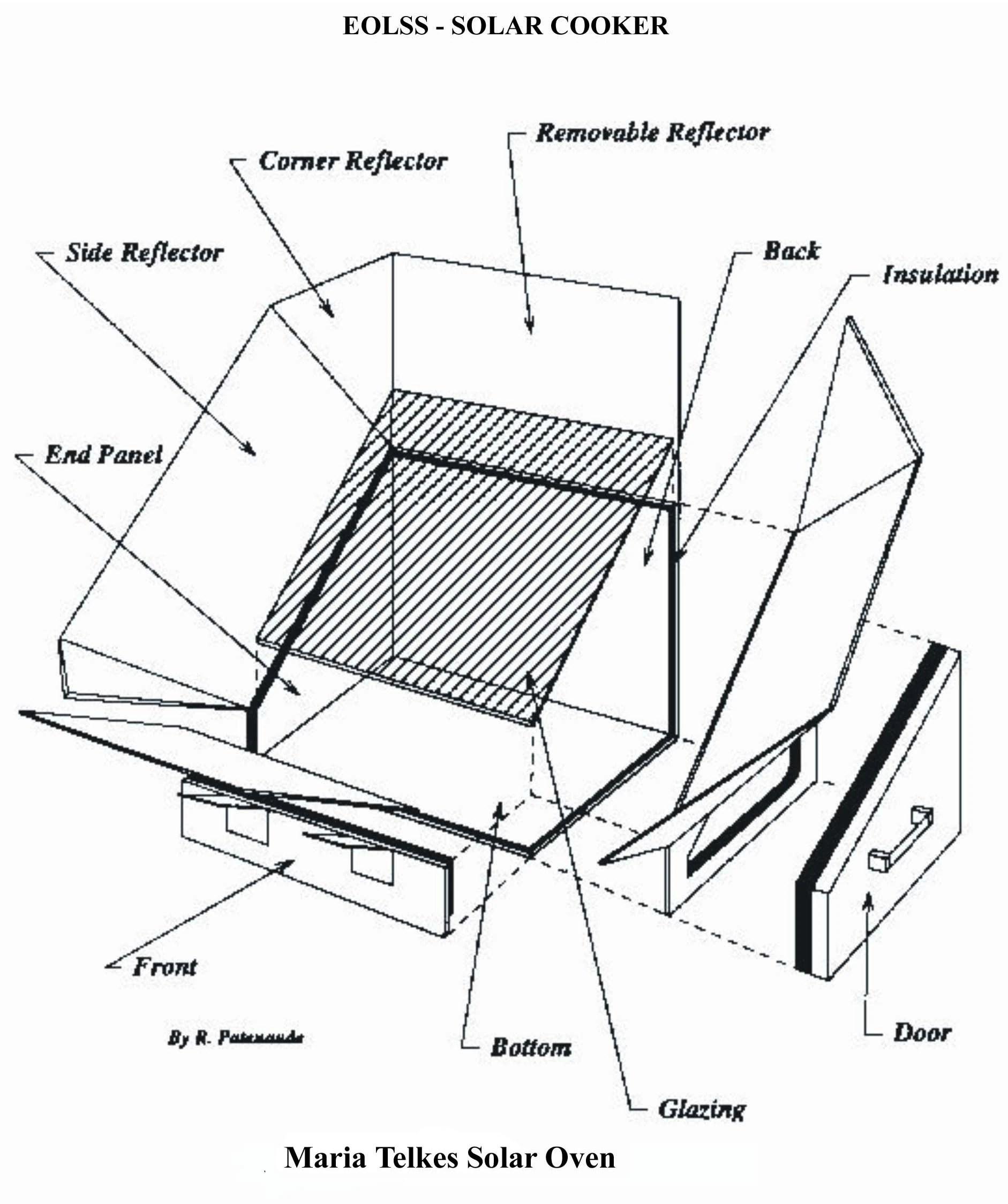 Image solar cooker design maria telkes solar cooking rh solarcooking wikia solar cooker diagram