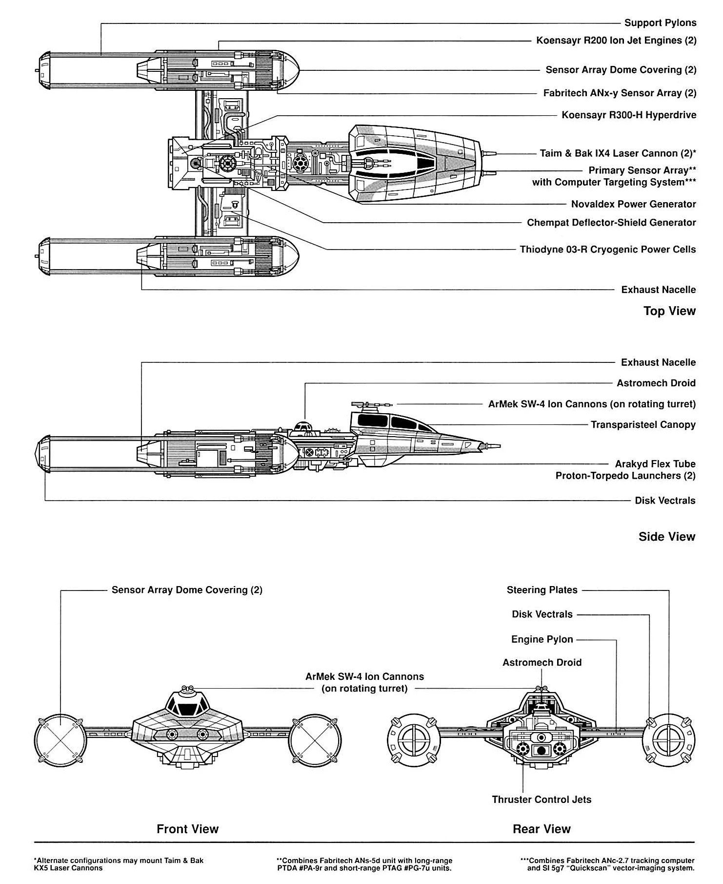hight resolution of fighter engine diagram