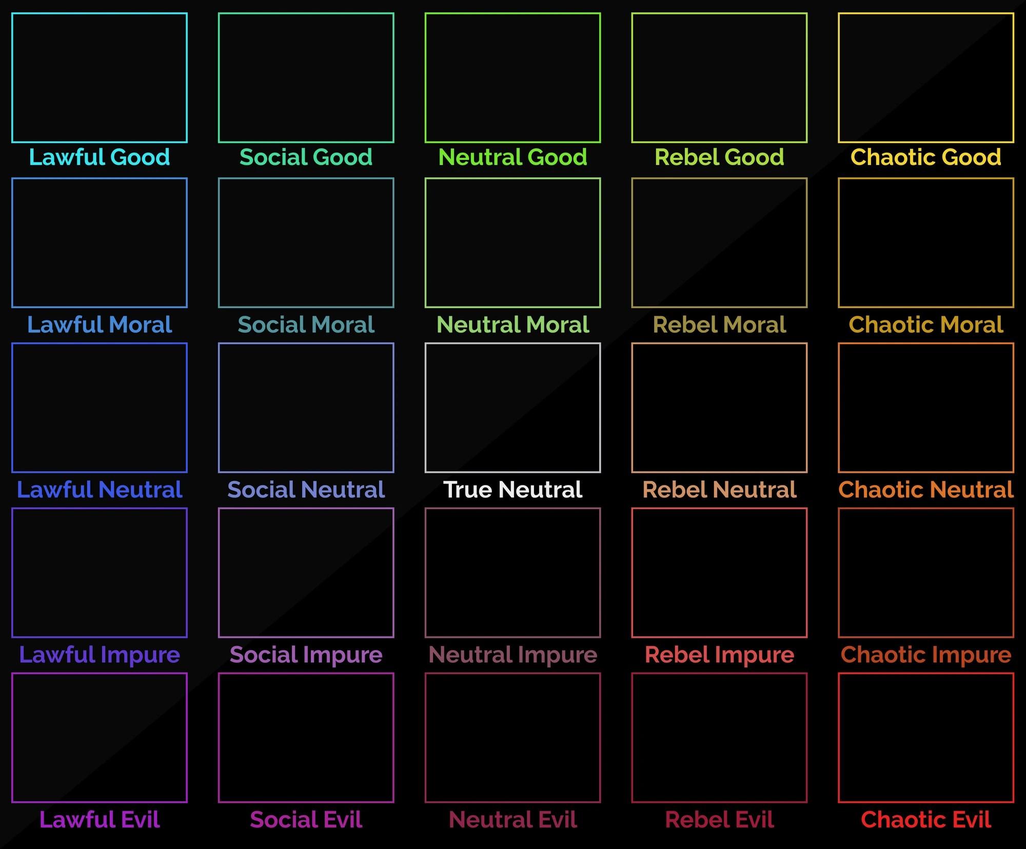 Image  alignment chartg surreal memes wiki fandom powered by wikia also rh surrealmemesa