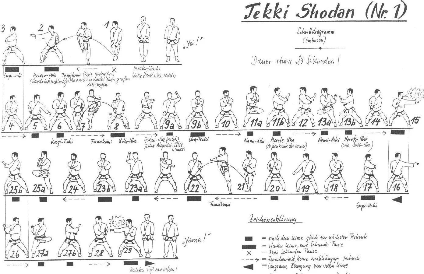 medium resolution of tekki shodan