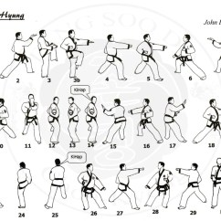 Tang Soo Do Forms Diagrams 1998 Jeep Grand Cherokee Laredo Stereo Wiring Diagram Image - Chil Sung Ee Rho.jpg | Taekwondo Wiki Fandom Powered By Wikia
