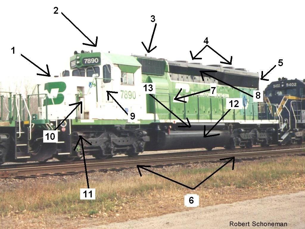 hight resolution of emd diagram