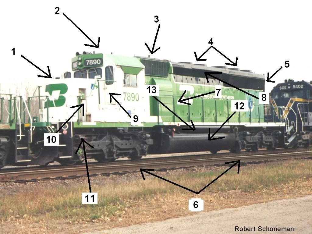 small resolution of emd diagram