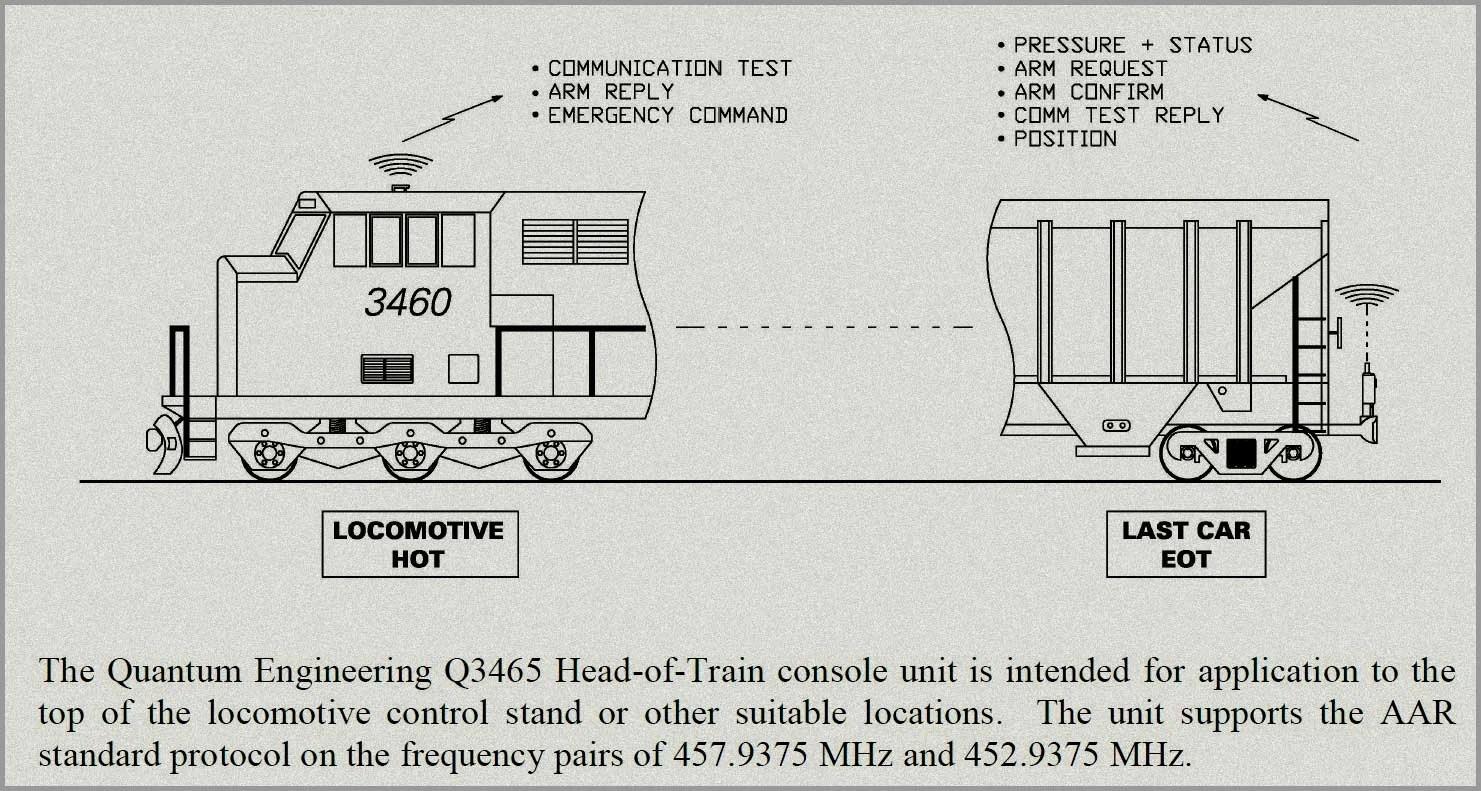 small resolution of head of train diagram jpg