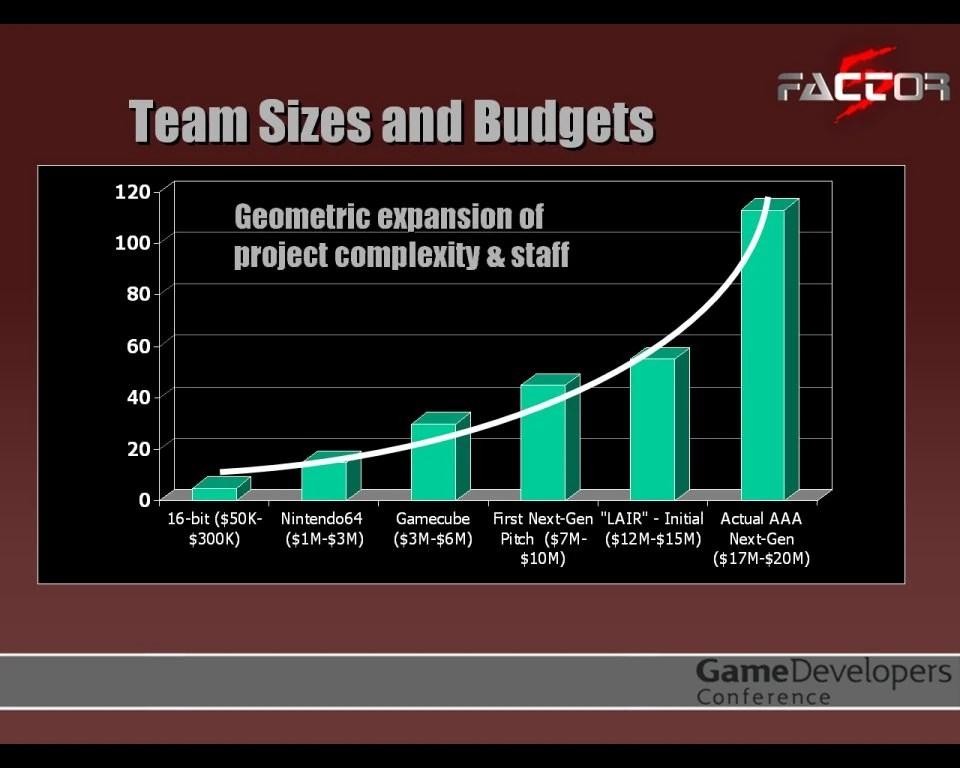 Video game costs also sales wiki fandom powered by wikia rh vgsalesa