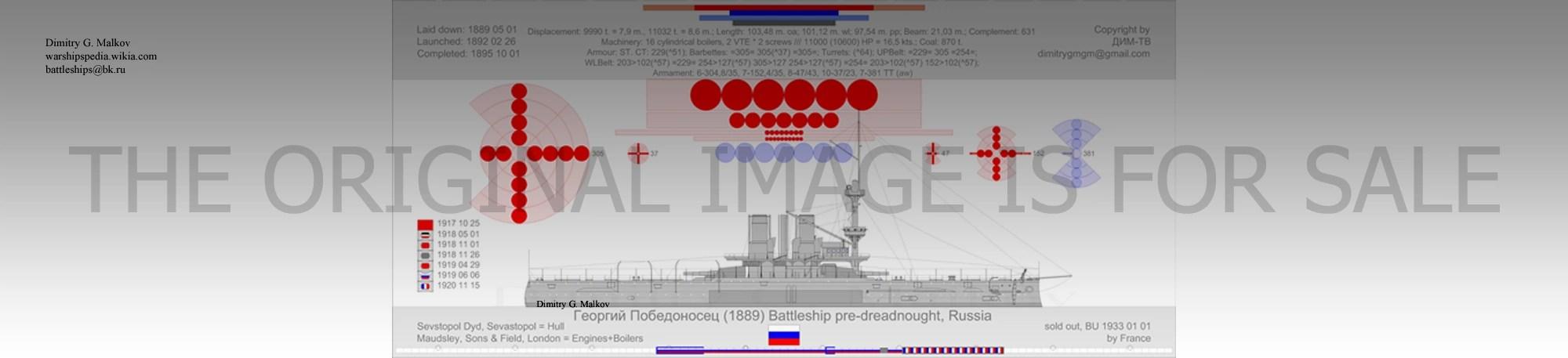 medium resolution of built in russia flagrussia 1889 battleship pre dreadnought 0 separator