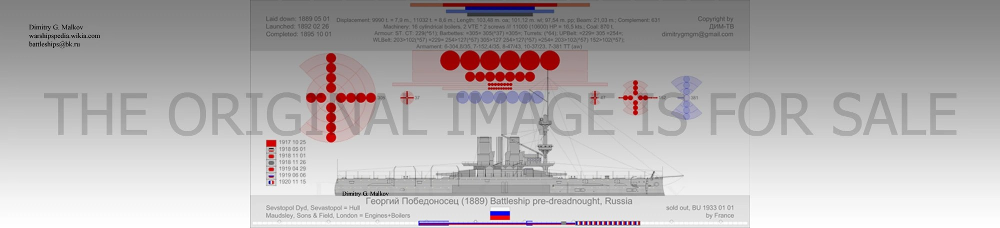 small resolution of built in russia flagrussia 1889 battleship pre dreadnought 0 separator