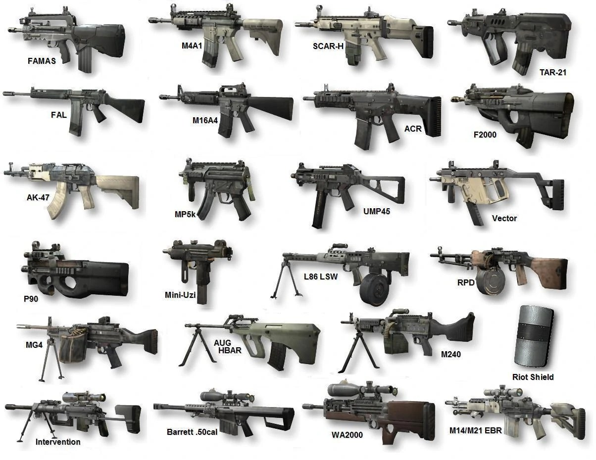 Image - Weapons Of MW2 (Primary) RPD And FAL.jpg