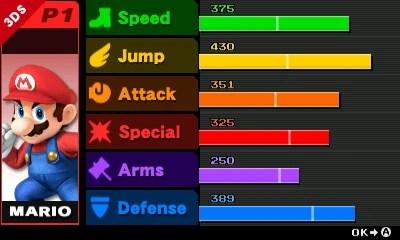 Smash Run Smashpedia FANDOM Powered By Wikia