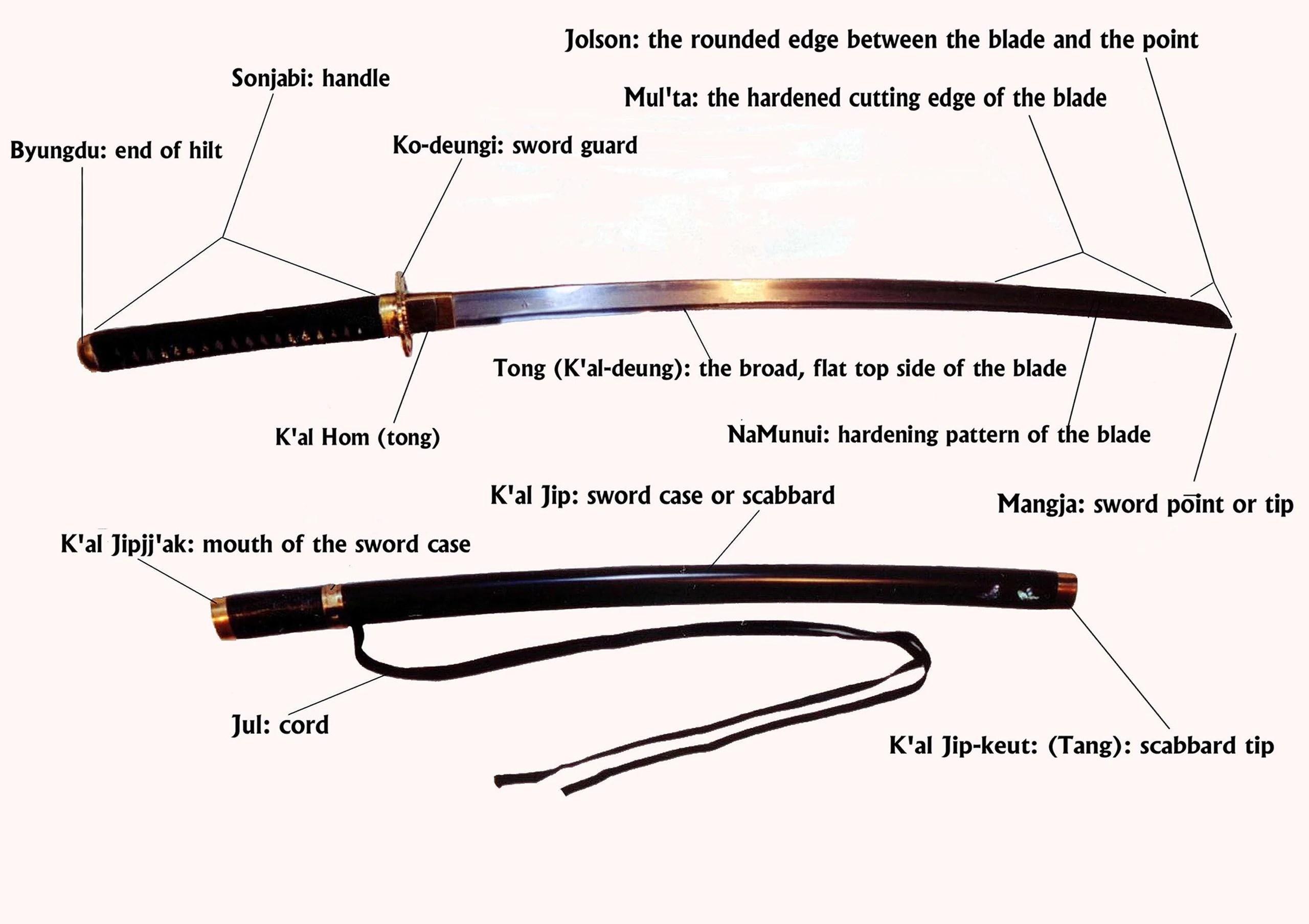 tang soo do forms diagrams rca to mini jack wiring diagram korean sword gallery