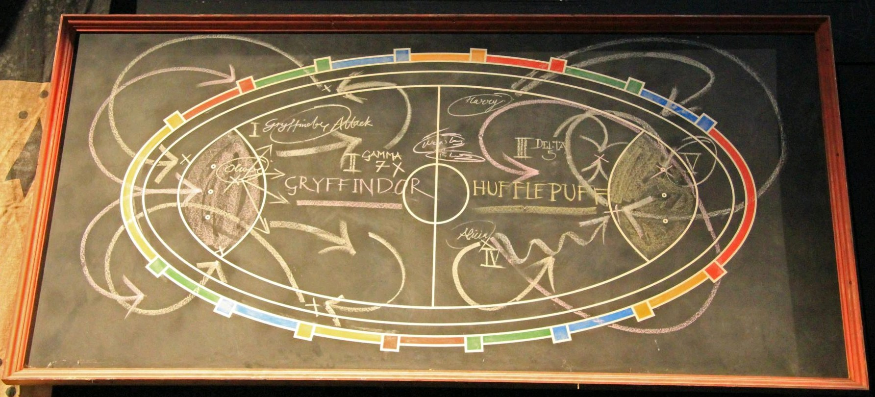 Oliver Wood's Quidditch diagrams | Harry Potter Wiki | FANDOM powered by Wikia
