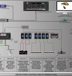 abendstern wiring plan 2 small [ 1600 x 1067 Pixel ]