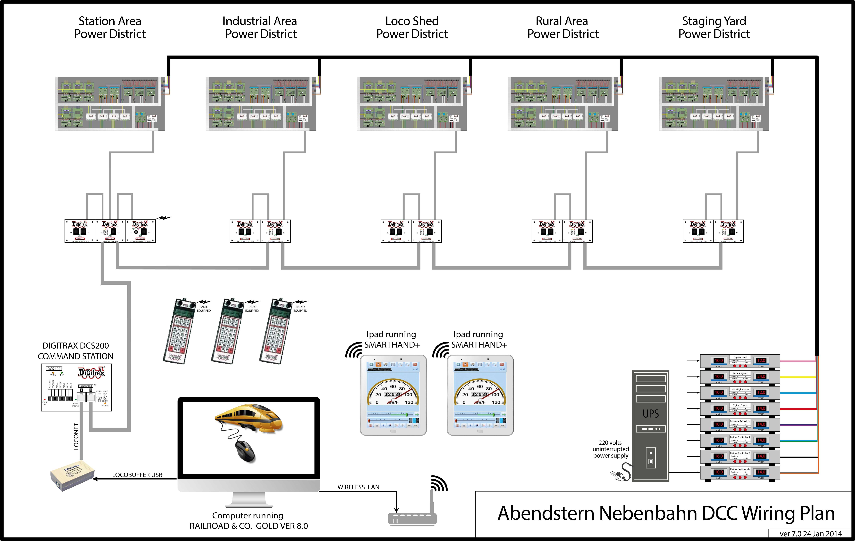 dcc wiring diagram basic ignition coil abendstern setup vikas chander