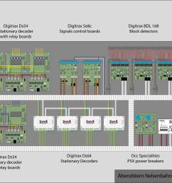 digitrax dcc wiring diagrams online wiring diagram rj12 pinout diagram wiring dcc model train layouts moreover [ 6000 x 4145 Pixel ]