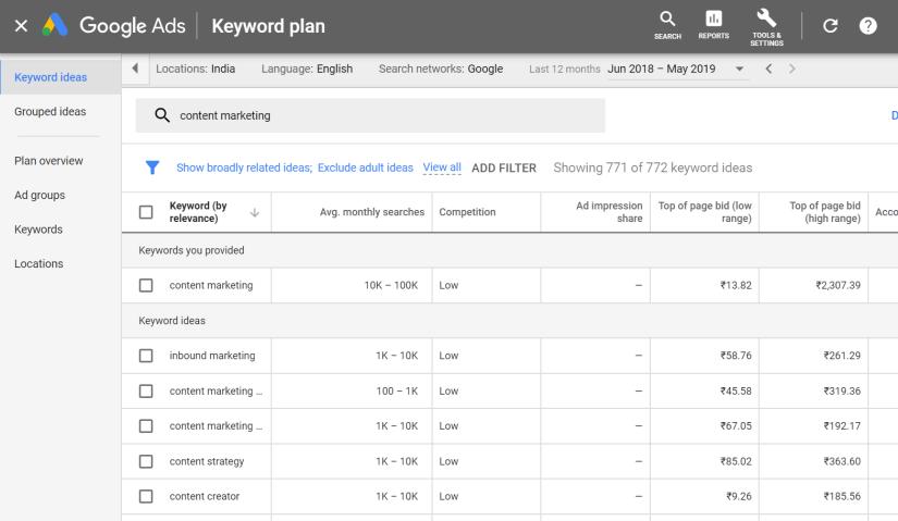 Google Keyword Planner Screen