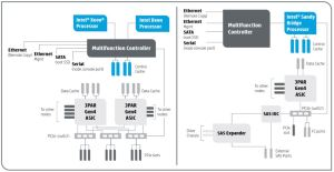 3PAR Installation & Troubleshooting Documents   > vi Kernel