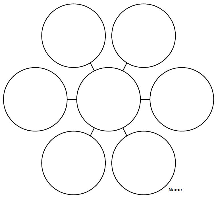 Graphic Organizer Template