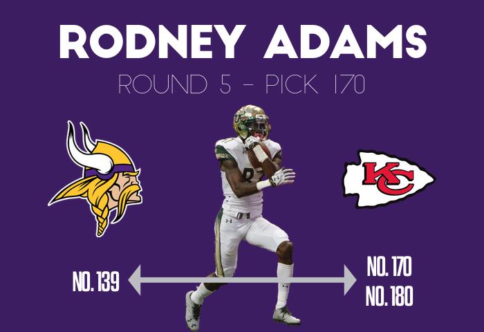 Vikings 2017 Rookies