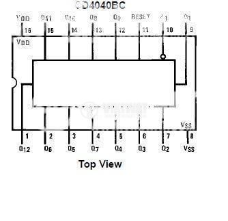 IC 4040, CMOS, 12-Stage Ripple Carry Binary Counters, SMD