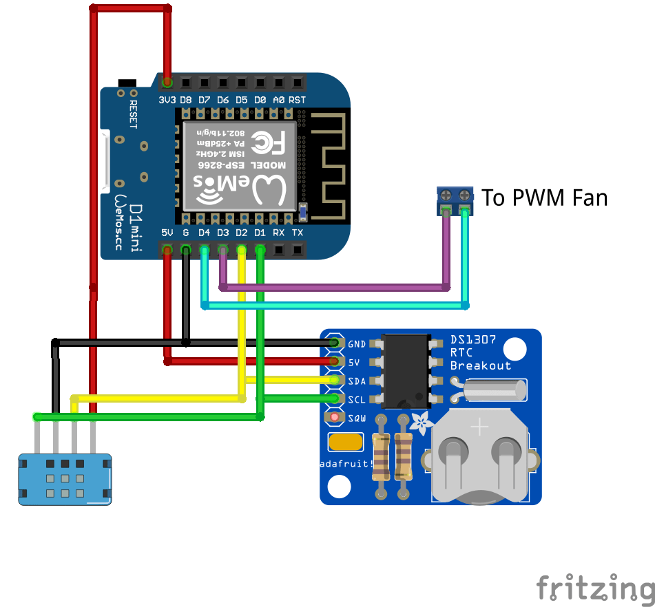 hight resolution of both the rtc and dht shields are based on i2c which is somewhat slow and for a project where every clock cycle matters that may not be optimal