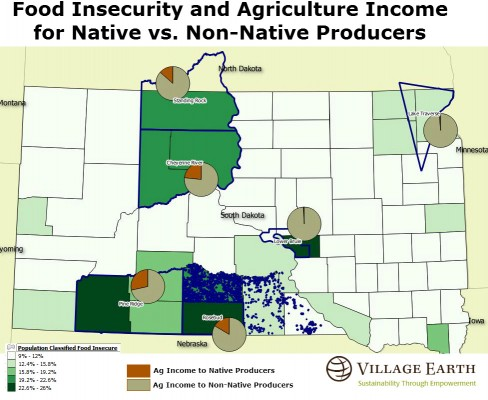 Map created by Village Earth using freely available data from the USDA to map the relationship between food insecurity and agriculture production.