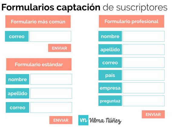 formulario captacion suscriptores