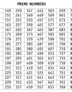 also milestone factors  primes vinaire  blog rh