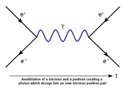 What is Quantum Field Theory? | Vinaire's Blog