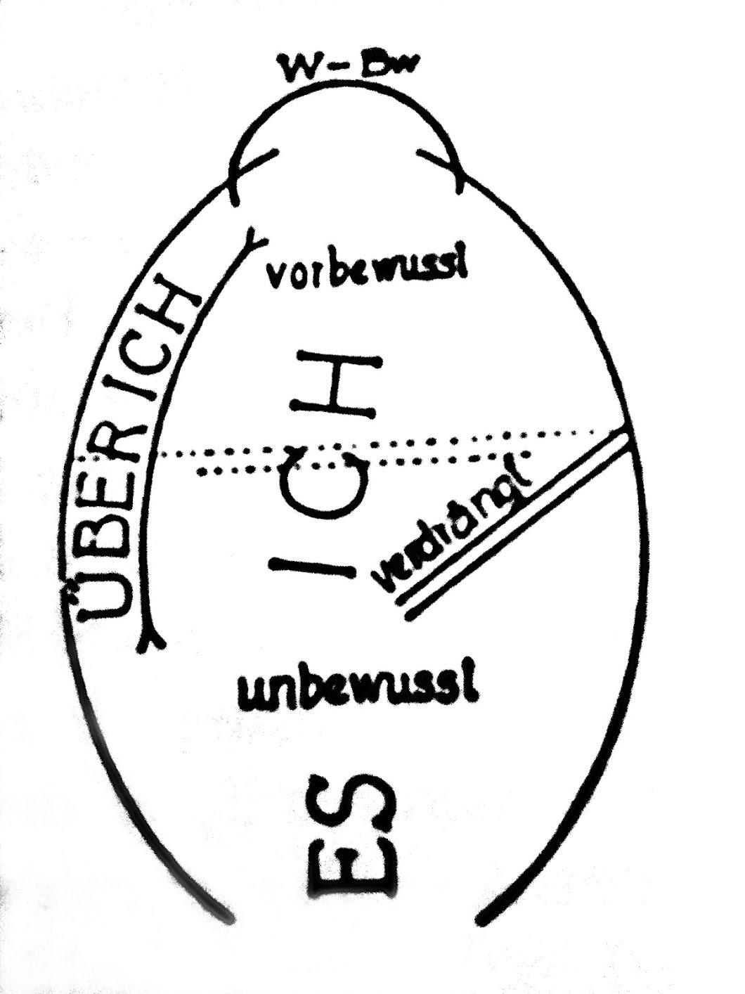 Le corps fait la langue, la parole fait le corps : une politique du corps chez Freud (2013)