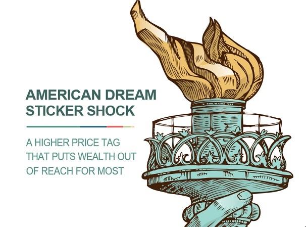 Image result for american dream sticker shock