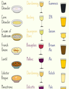 how to pair soup with wine and beer also food pairings charts that  ll make your  master of flavour rh finedininglovers