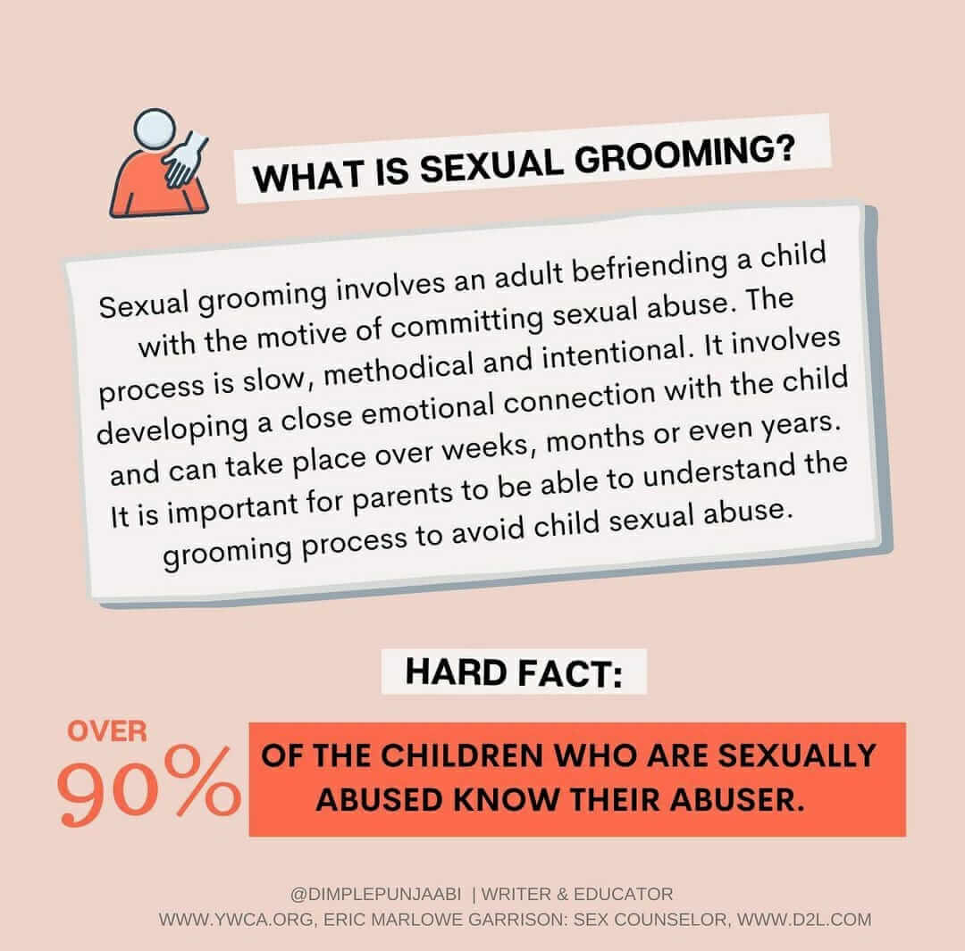 Social Responsibility Six Stages Of Sexual Grooming Signs To Watch For Report Abuse Vineyard Swimming Club