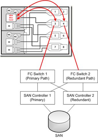 » brocade san management pack for scom download