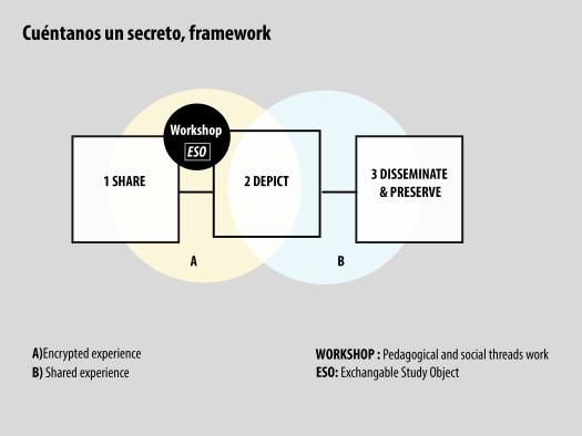 Framework_TS