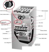 Pressure Switch - Vinje's Sheet Metal & DIY Heating