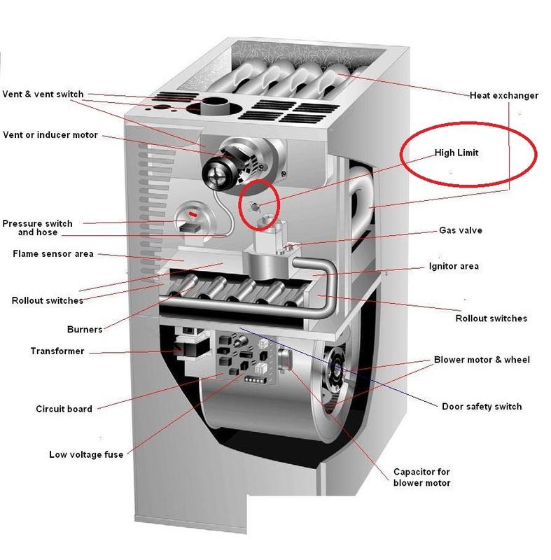 Ac Run Capacitor Wiring Diagram Limit Switches Vinje S Sheet Metal Amp Diy Heating