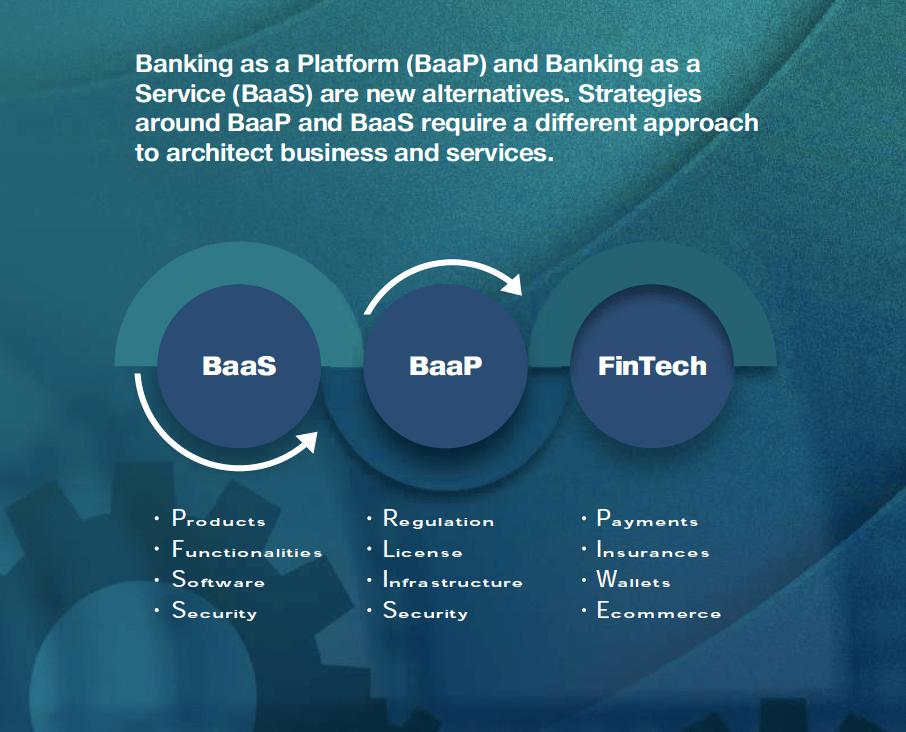 Fintech – The BaaP & BaaS Boomer