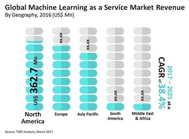 machine-learning-as-a-service-market.jpg