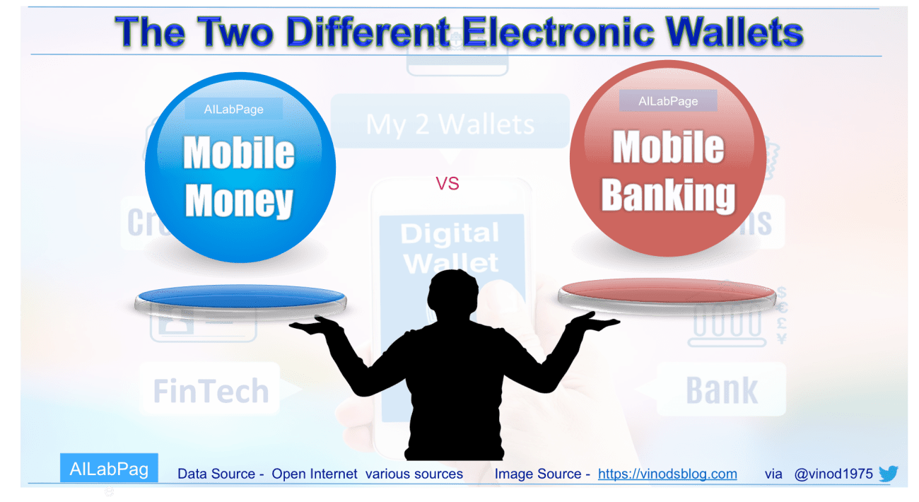 Mobile Money vs Mobile Banking