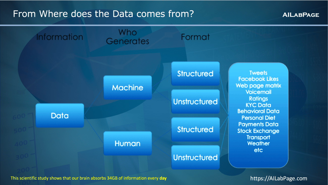 Slide-4- Data Analytics Basics