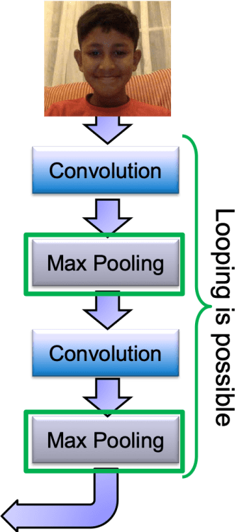 ConvolutionalLayer