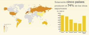Produccion mundial vino espumoso
