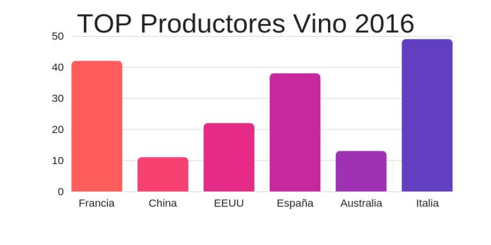 productores vino 2016