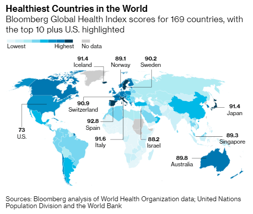 paises mas saludables del mundo