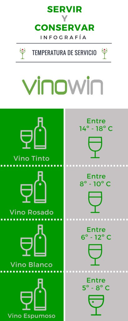 como enfriar botella de vino