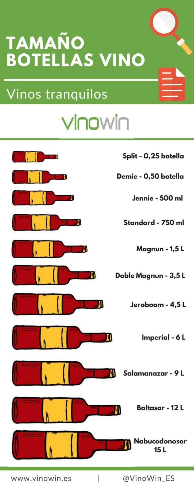 Tamaño botella vino