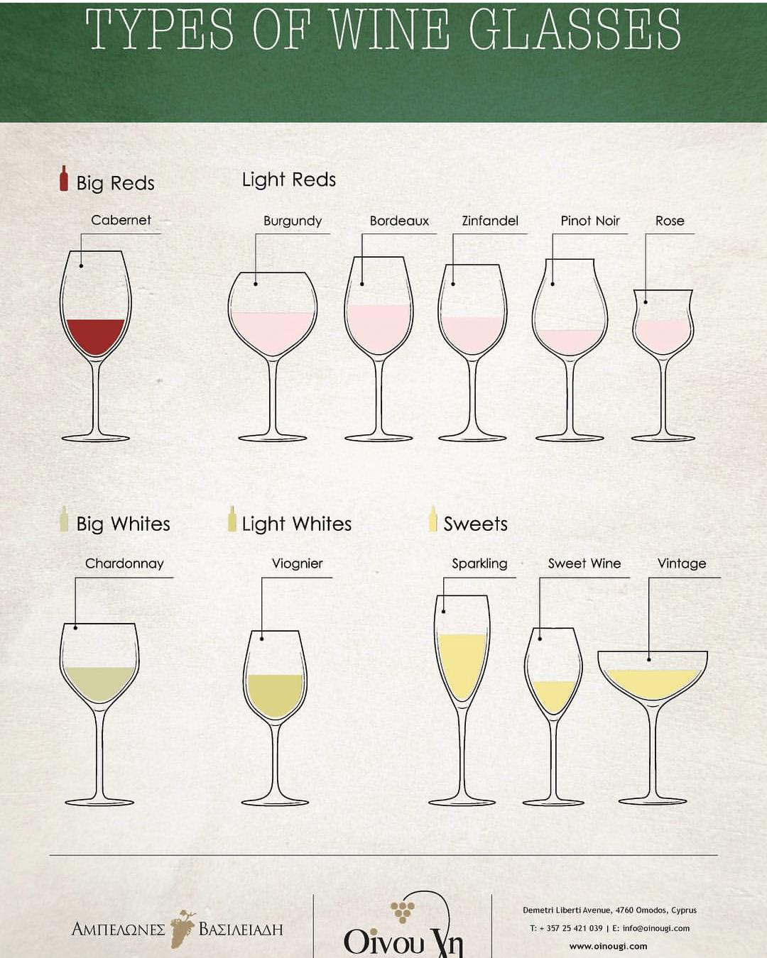infografia tipos copas