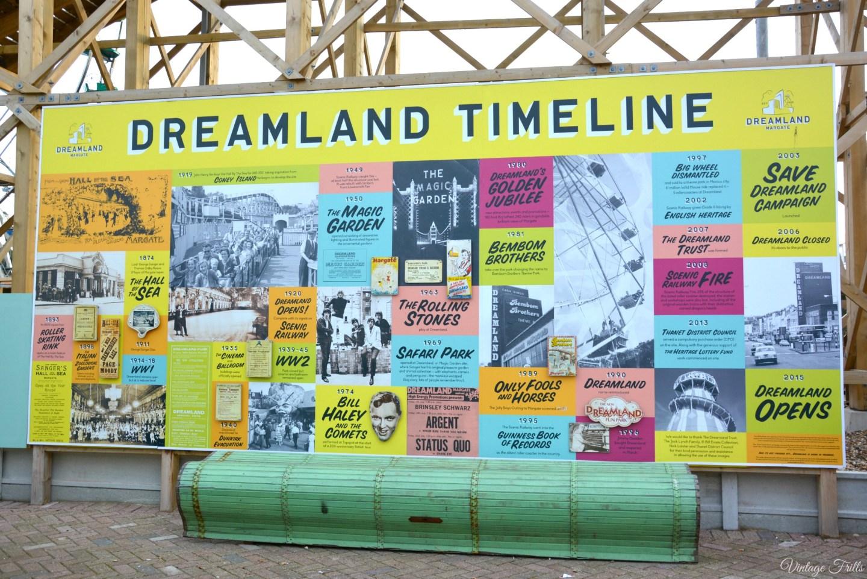 Dreamland Timeline