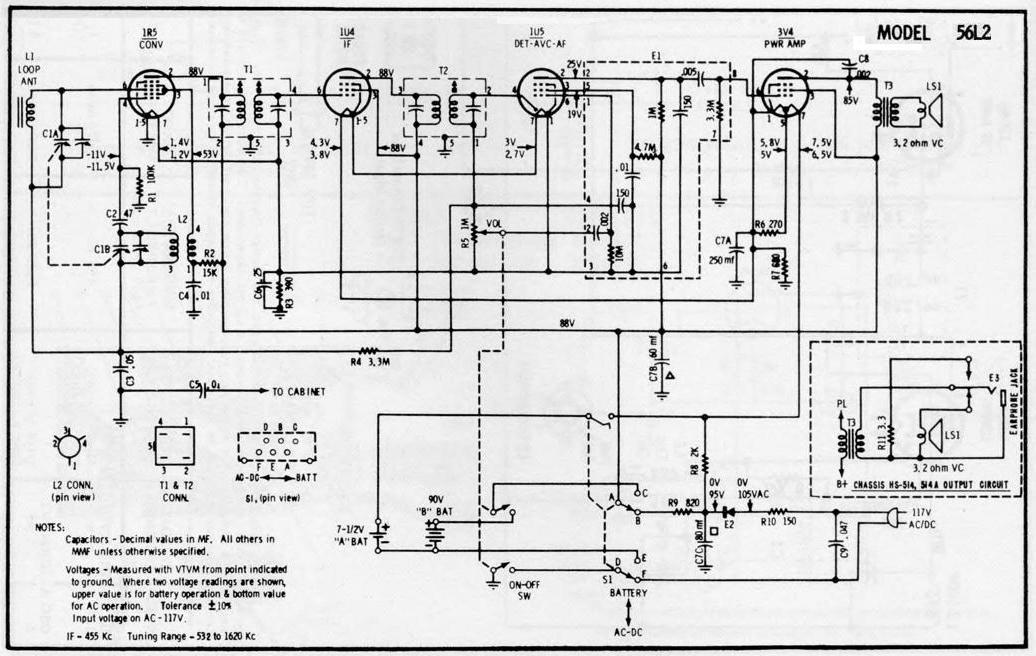 Vintage Technics, Motorola 56L2